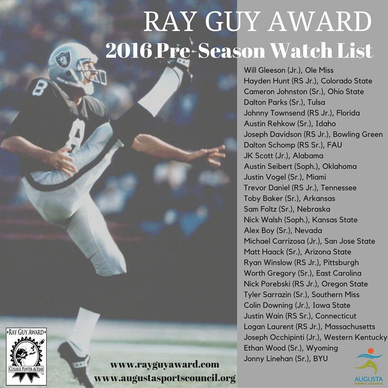 ray guy award watch list 2016